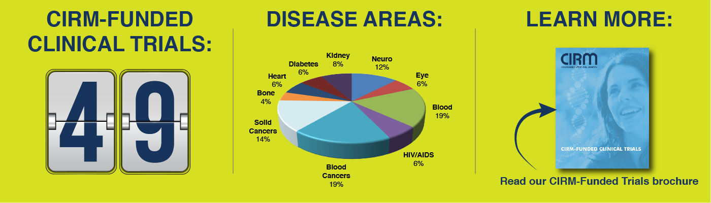 ClinicalDashboardGraphic_APR2018.png