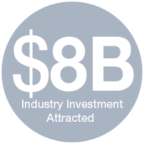 $8B Industry Investment Attracted