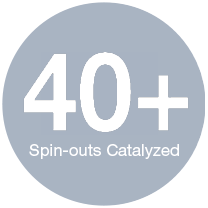 40+ Spinouts Catalyzed